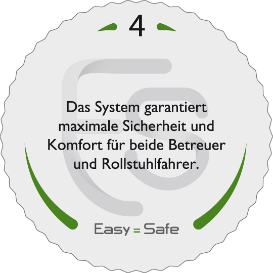 Krieteien-Easy-Safe-4
