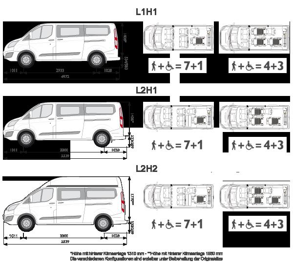focaccia group suisse ford transit custom f r behinderte. Black Bedroom Furniture Sets. Home Design Ideas